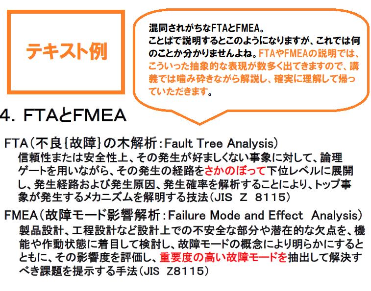 FTAとFMEA